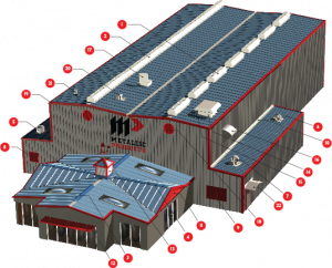 A map of Metallic Products' metal building ventilation tools in action