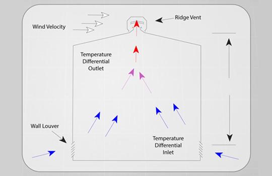 MPRO_WebVideo_Thermodynamics